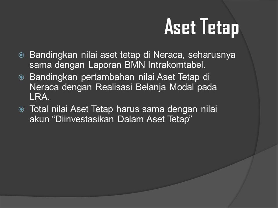 Aset Tetap  Bandingkan nilai aset tetap di Neraca, seharusnya sama dengan Laporan BMN Intrakomtabel.
