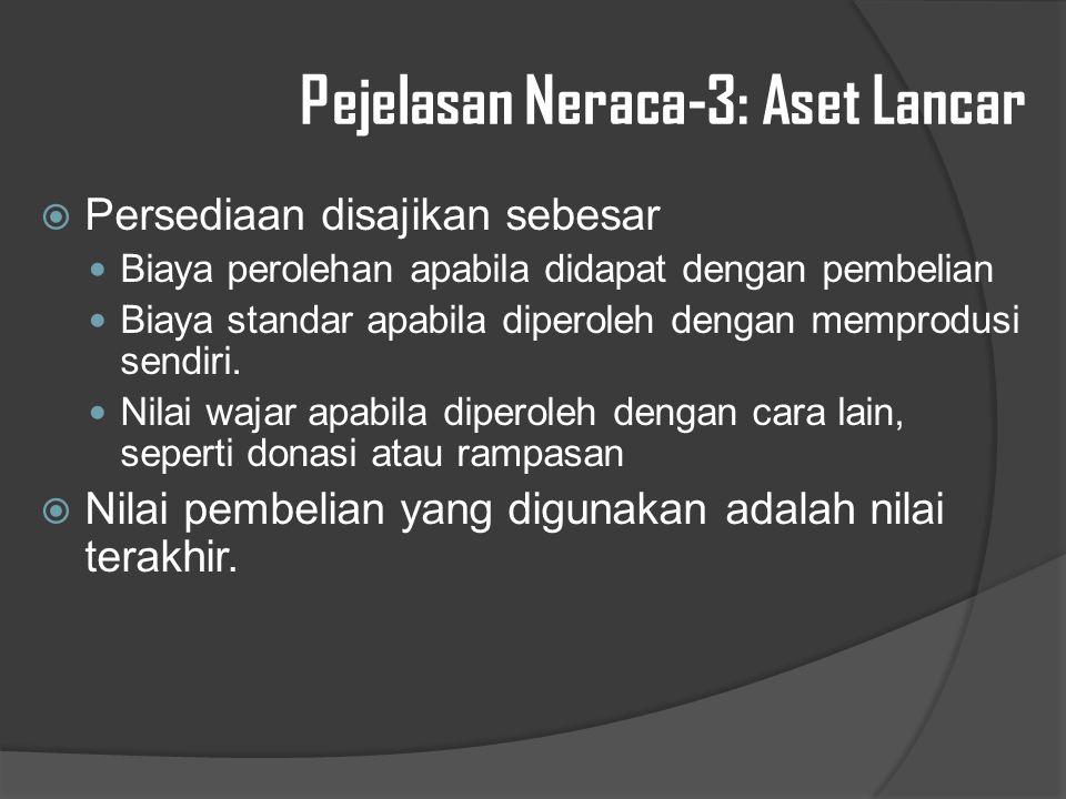 Pejelasan Neraca-3: Aset Lancar  Persediaan disajikan sebesar Biaya perolehan apabila didapat dengan pembelian Biaya standar apabila diperoleh dengan memprodusi sendiri.
