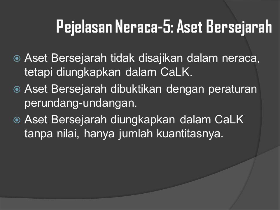Pejelasan Neraca-5: Aset Bersejarah  Aset Bersejarah tidak disajikan dalam neraca, tetapi diungkapkan dalam CaLK.