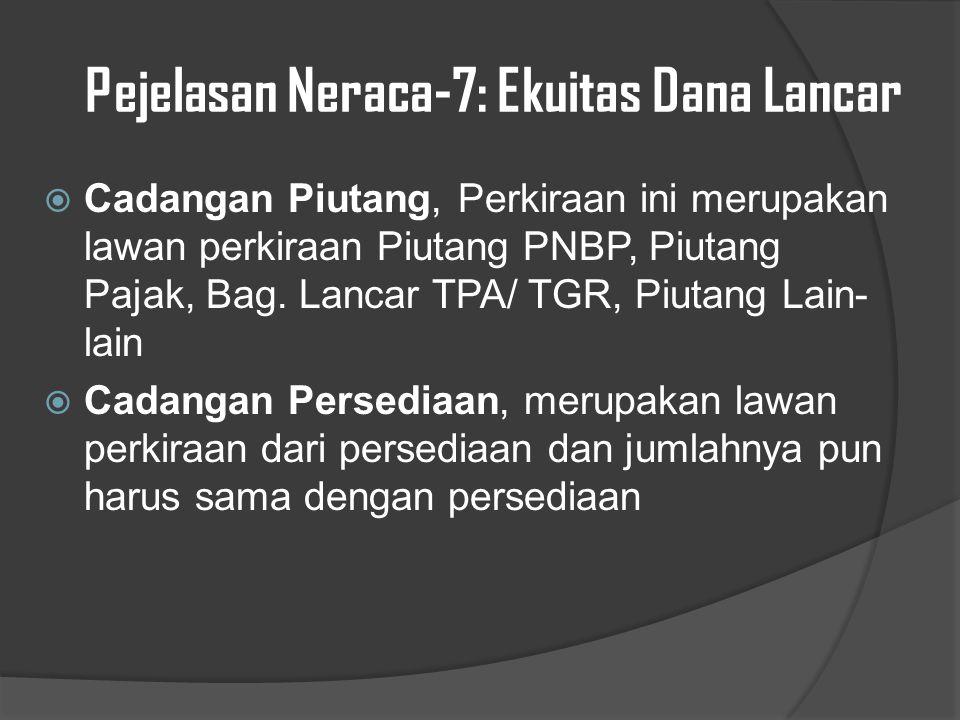 Pejelasan Neraca-7: Ekuitas Dana Lancar  Cadangan Piutang, Perkiraan ini merupakan lawan perkiraan Piutang PNBP, Piutang Pajak, Bag.