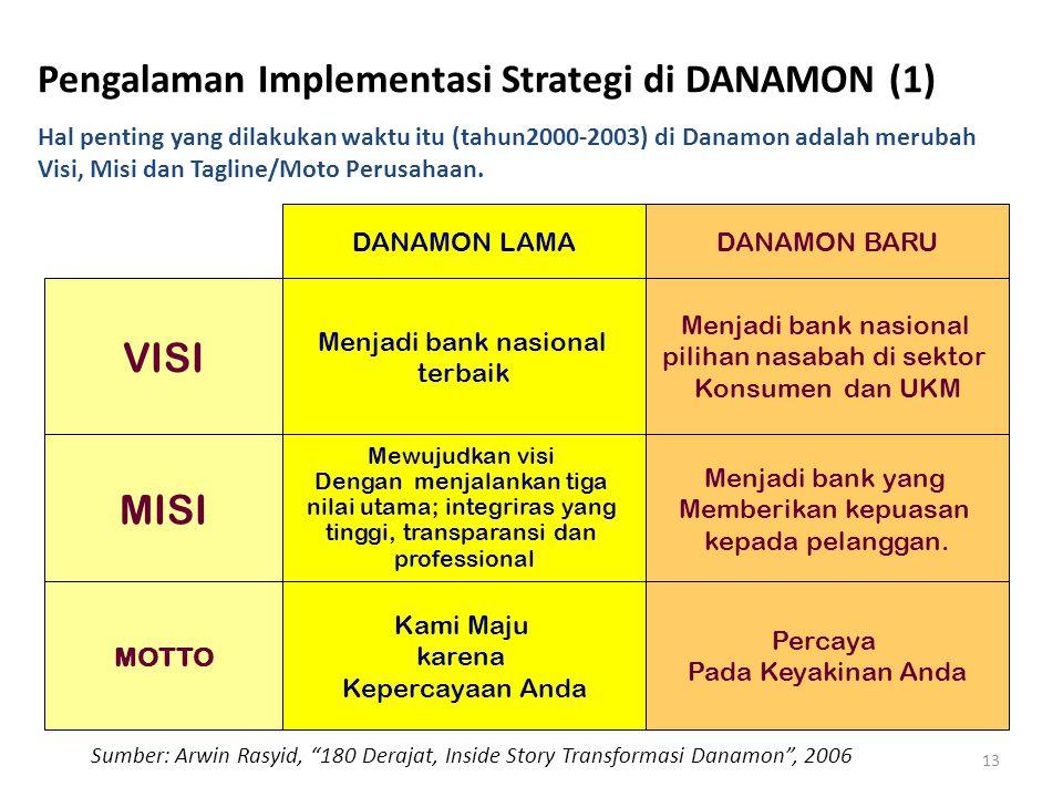 Menjadi bank nasional terbaik Mewujudkan visi Dengan menjalankan tiga nilai utama; integriras yang tinggi, transparansi dan professional Menjadi bank