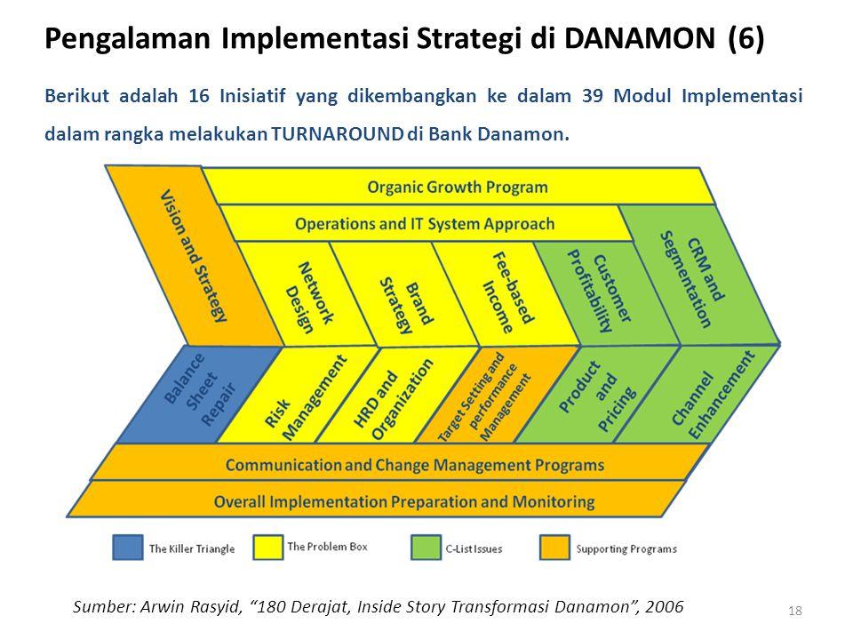 Berikut adalah 16 Inisiatif yang dikembangkan ke dalam 39 Modul Implementasi dalam rangka melakukan TURNAROUND di Bank Danamon. Pengalaman Implementas