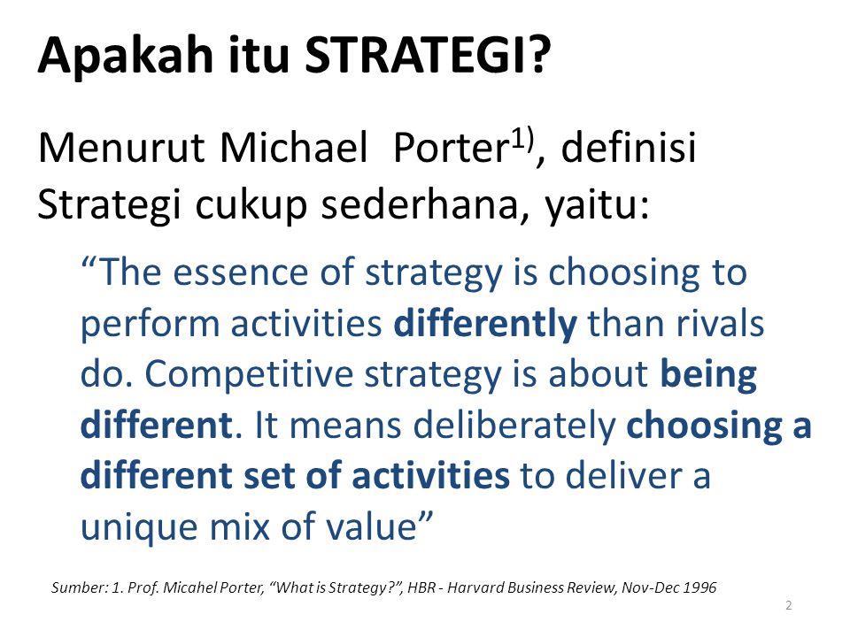 Bagaimana Menyusun Strategi Karir.
