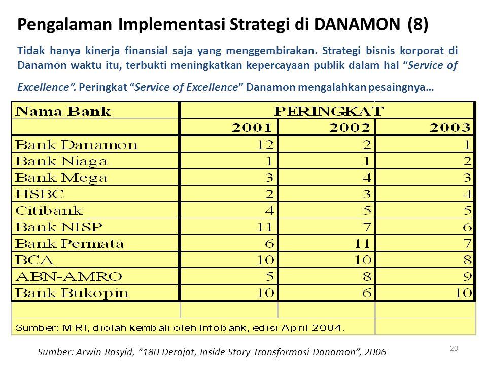Pengalaman Implementasi Strategi di DANAMON (8) Tidak hanya kinerja finansial saja yang menggembirakan. Strategi bisnis korporat di Danamon waktu itu,