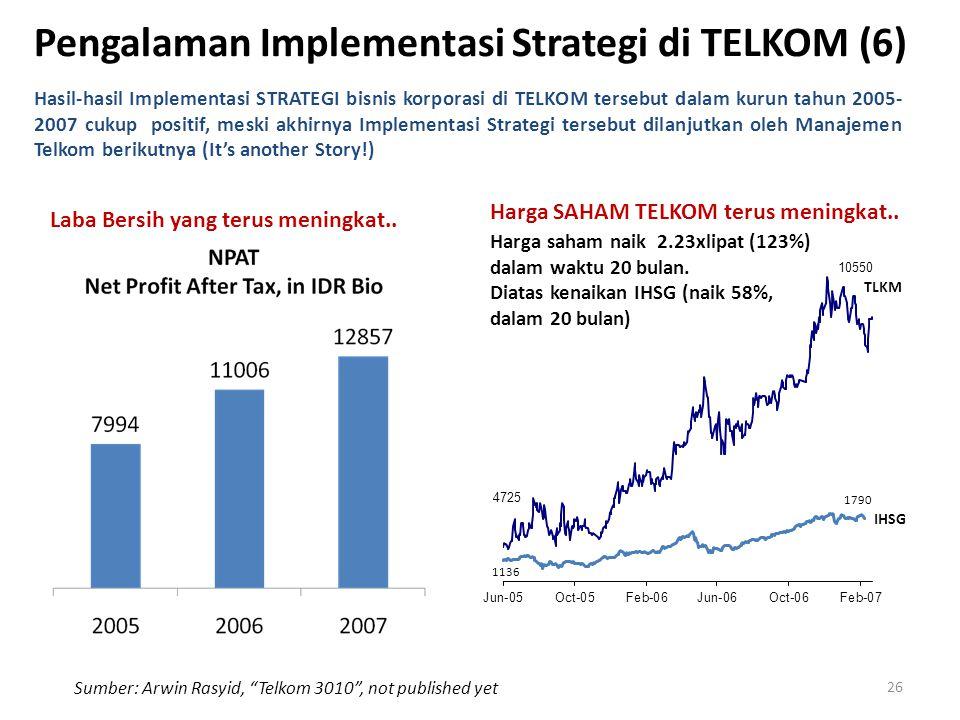 Pengalaman Implementasi Strategi di TELKOM (6) Hasil-hasil Implementasi STRATEGI bisnis korporasi di TELKOM tersebut dalam kurun tahun 2005- 2007 cuku