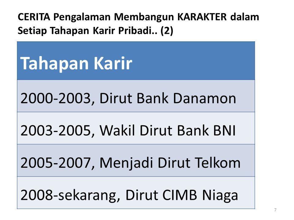 CERITA Pengalaman Membangun KARAKTER dalam Setiap Tahapan Karir Pribadi.. (2) 7 Tahapan Karir 2000-2003, Dirut Bank Danamon 2003-2005, Wakil Dirut Ban