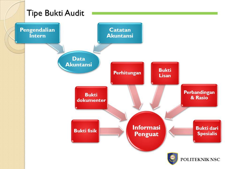 Tipe Bukti Audit POLITEKNIK NSC Data Akuntansi Pengendalian Intern Catatan Akuntansi Informasi Penguat Bukti fisik Bukti dokumenter Perhitungan Bukti Lisan Perbandingan & Rasio Bukti dari Spesialis