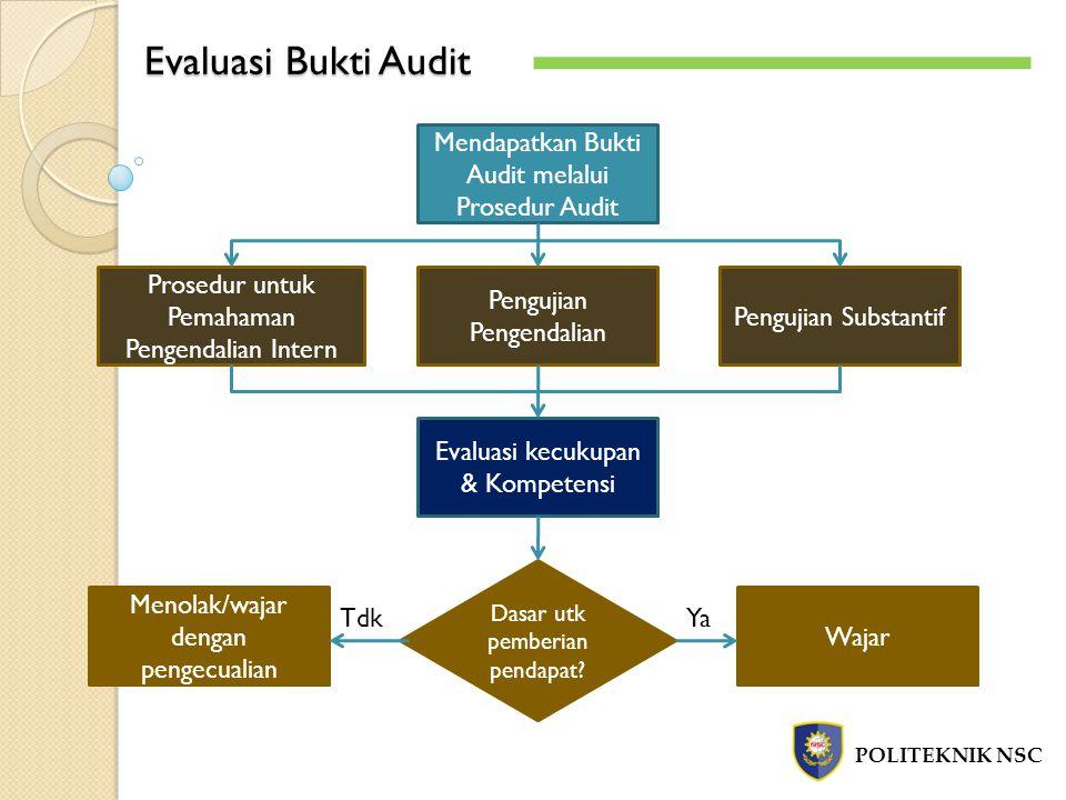Evaluasi Bukti Audit POLITEKNIK NSC Mendapatkan Bukti Audit melalui Prosedur Audit Pengujian Pengendalian Evaluasi kecukupan & Kompetensi Pengujian Substantif Prosedur untuk Pemahaman Pengendalian Intern Wajar Menolak/wajar dengan pengecualian Dasar utk pemberian pendapat.