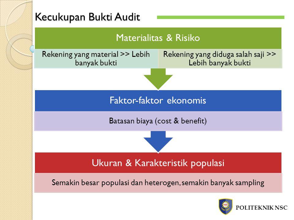 Kompetensi Bukti Audit POLITEKNIK NSC Kompetensi Bukti  Keandalan data akuntansi berhubungan langsung dengan efektifitas pengendalian intern.