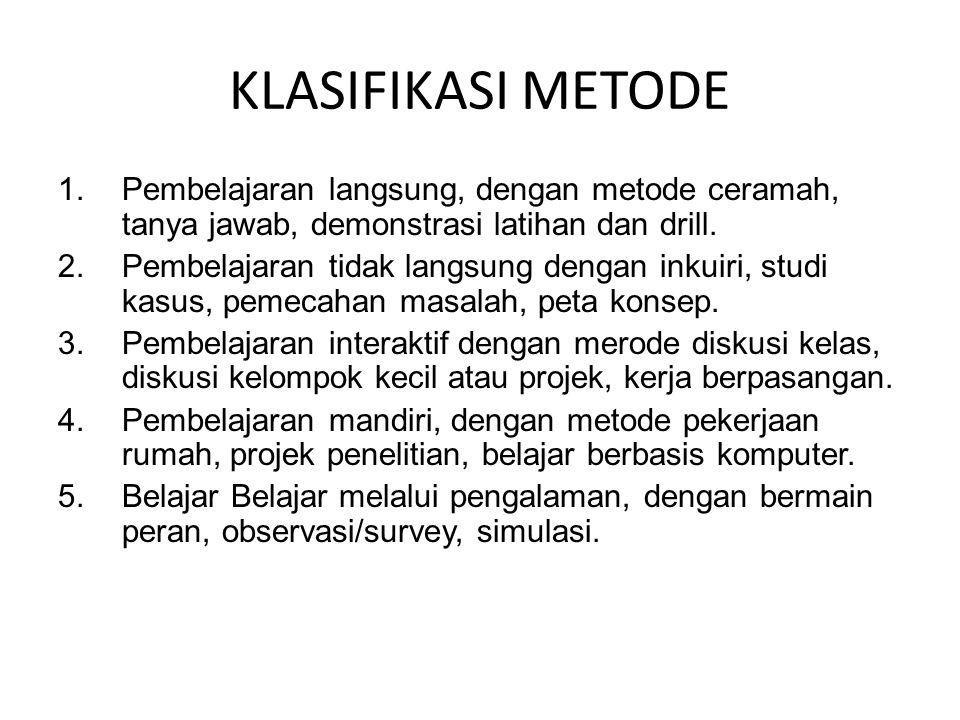 KLASIFIKASI METODE 1.Pembelajaran langsung, dengan metode ceramah, tanya jawab, demonstrasi latihan dan drill. 2.Pembelajaran tidak langsung dengan in