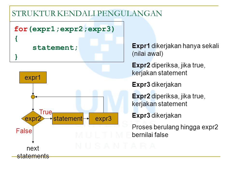 STRUKTUR KENDALI PENGULANGAN for(expr1;expr2;expr3) { statement; } Expr1 dikerjakan hanya sekali (nilai awal) Expr2 diperiksa, jika true, kerjakan sta