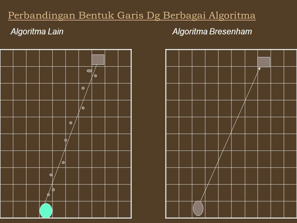 Perbandingan Bentuk Garis Dg Berbagai Algoritma Algoritma Lain Algoritma Bresenham