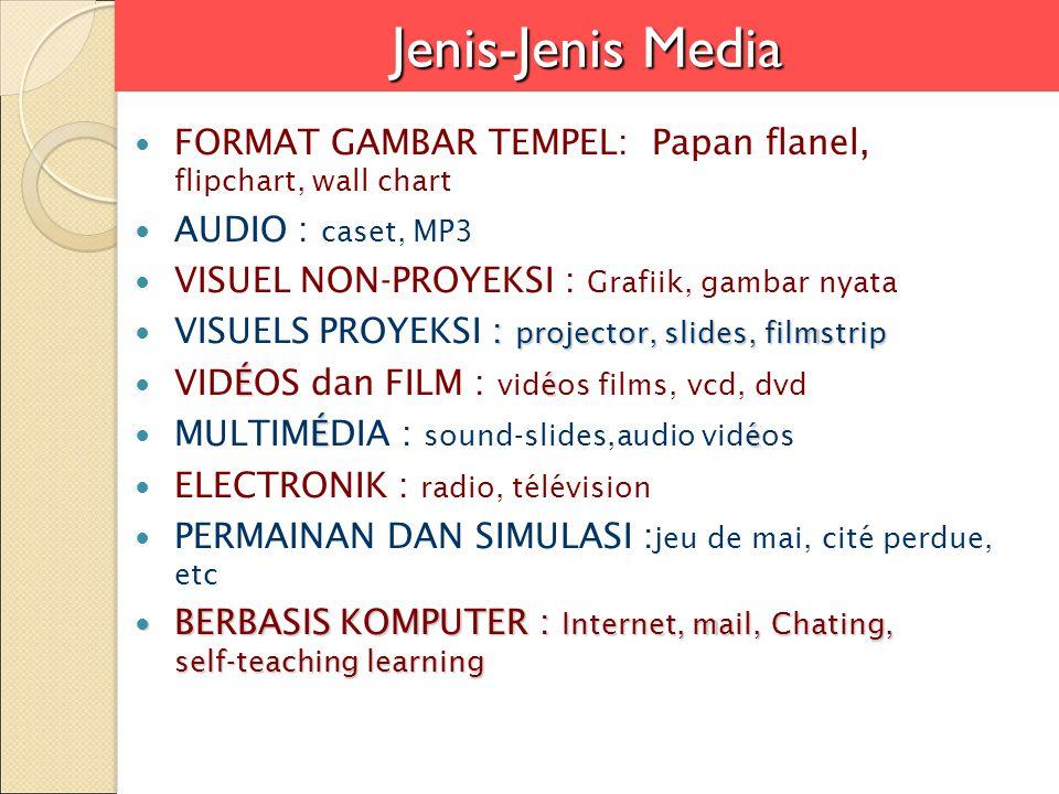 Média dan Teknik Pembelajaran ( 1) Presentasi /Bacaan Demonstrasi Pengulangan dan Praktik Model Proyek (Tutorial) Permainan dan Simulasi Penemuan Ilmiah Pemecahan masalah