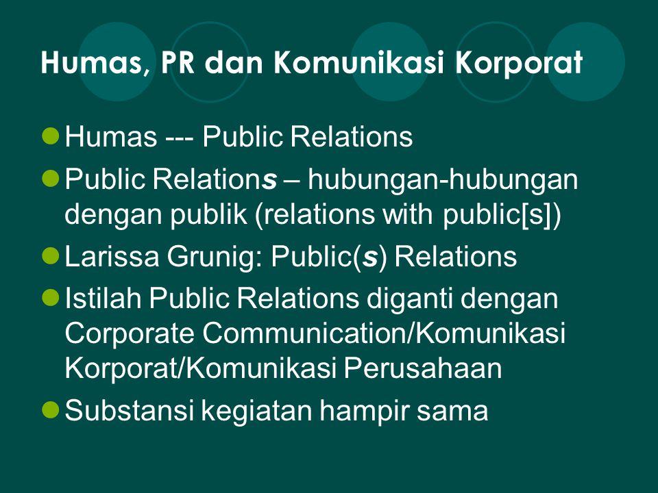 Humas, PR dan Komunikasi Korporat Humas --- Public Relations Public Relations – hubungan-hubungan dengan publik (relations with public[s]) Larissa Gru
