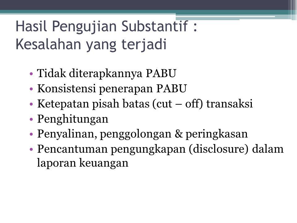 Hasil Pengujian Substantif : Kesalahan yang terjadi Tidak diterapkannya PABU Konsistensi penerapan PABU Ketepatan pisah batas (cut – off) transaksi Pe