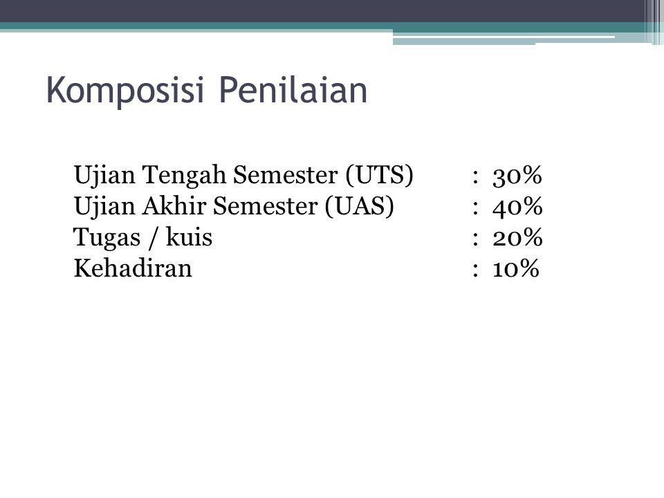 Komposisi Penilaian Ujian Tengah Semester (UTS): 30% Ujian Akhir Semester (UAS): 40% Tugas / kuis: 20% Kehadiran: 10%