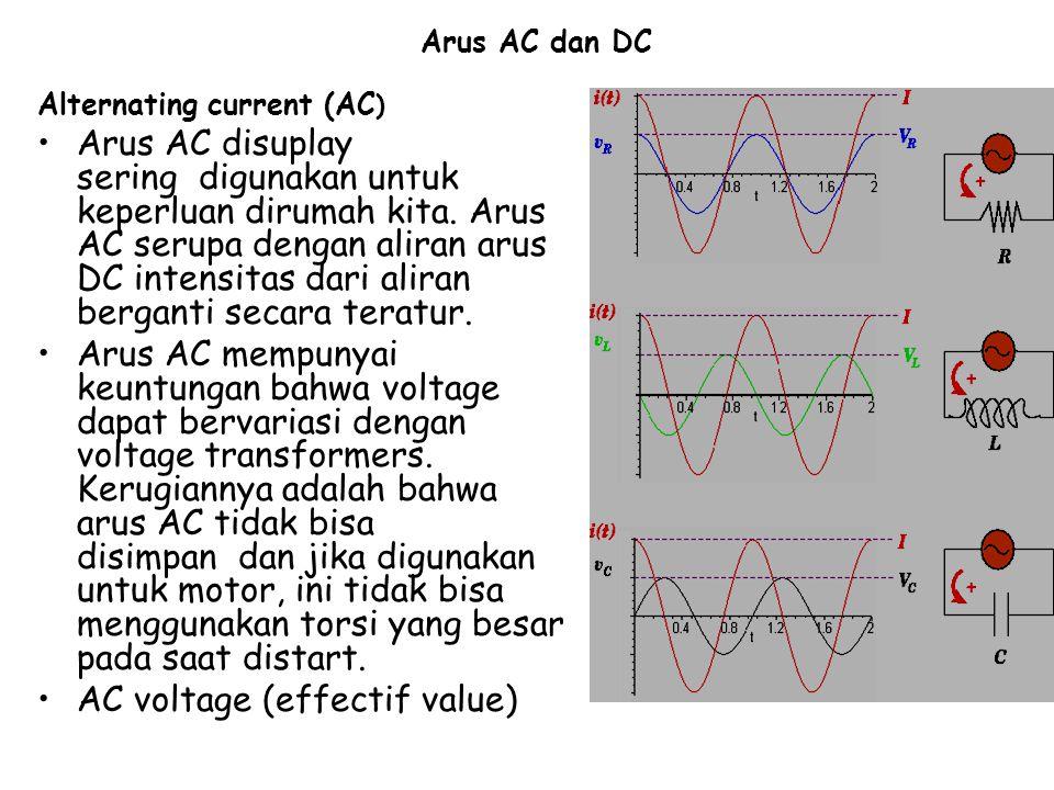 Arus AC dan DC Alternating current (AC ) Arus AC disuplay sering digunakan untuk keperluan dirumah kita. Arus AC serupa dengan aliran arus DC intensit