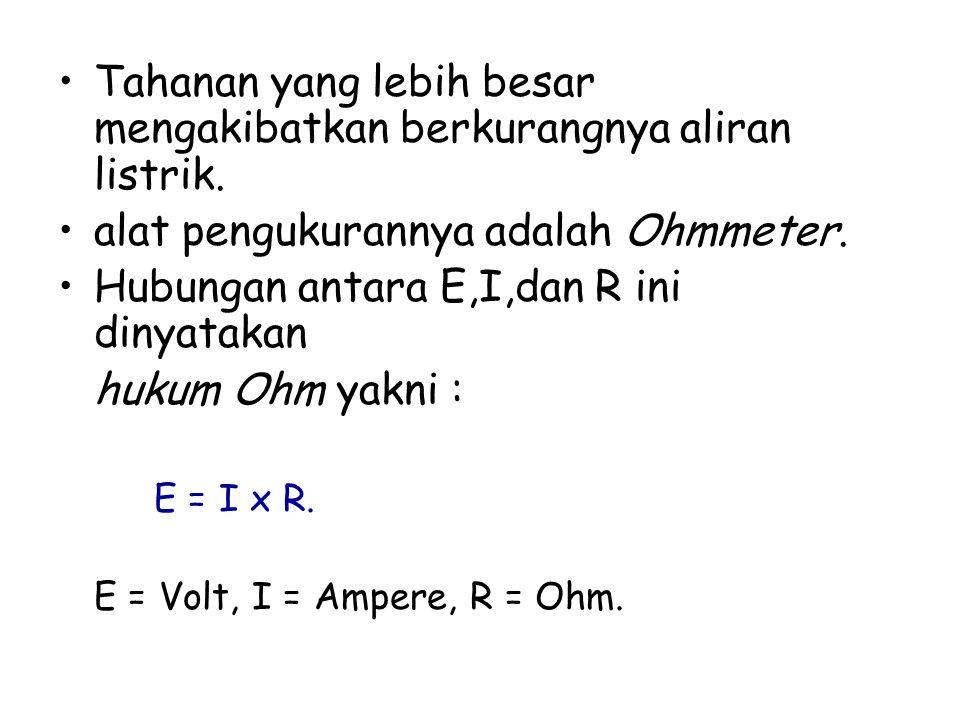 Tahanan yang lebih besar mengakibatkan berkurangnya aliran listrik. alat pengukurannya adalah Ohmmeter. Hubungan antara E,I,dan R ini dinyatakan hukum