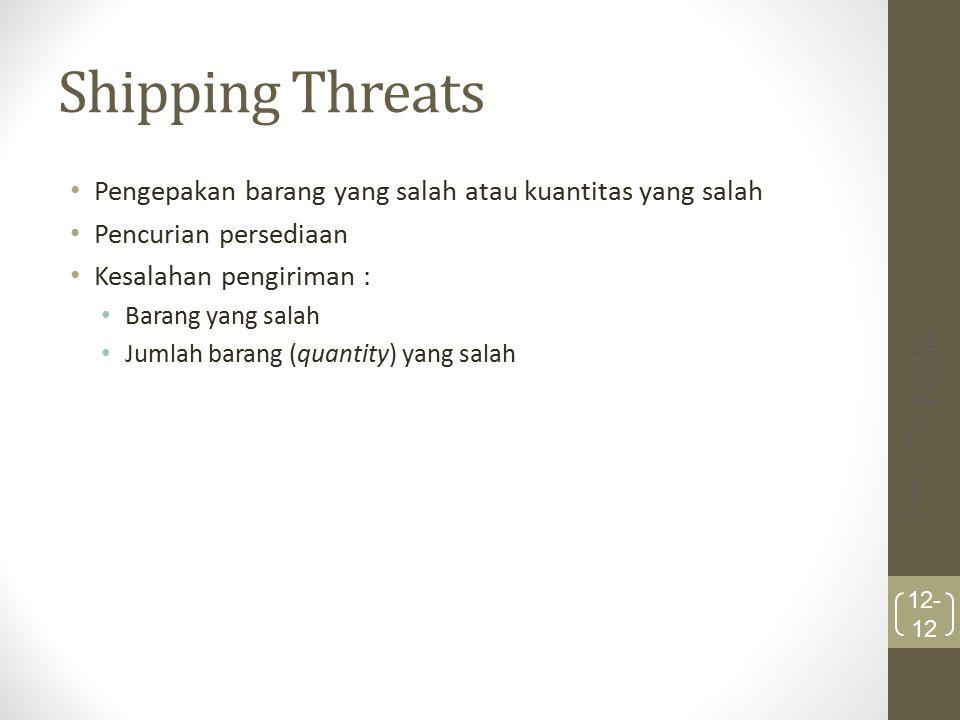 Shipping Threats Pengepakan barang yang salah atau kuantitas yang salah Pencurian persediaan Kesalahan pengiriman : Barang yang salah Jumlah barang (q