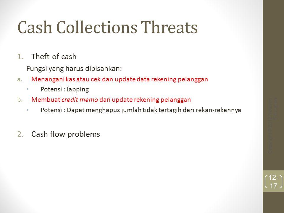 Cash Collections Threats 1.Theft of cash Fungsi yang harus dipisahkan: a.Menangani kas atau cek dan update data rekening pelanggan Potensi : lapping b