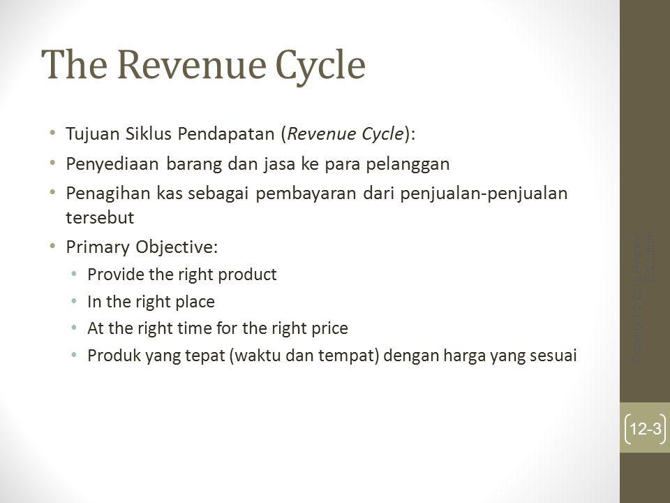 The Revenue Cycle Tujuan Siklus Pendapatan (Revenue Cycle): Penyediaan barang dan jasa ke para pelanggan Penagihan kas sebagai pembayaran dari penjual