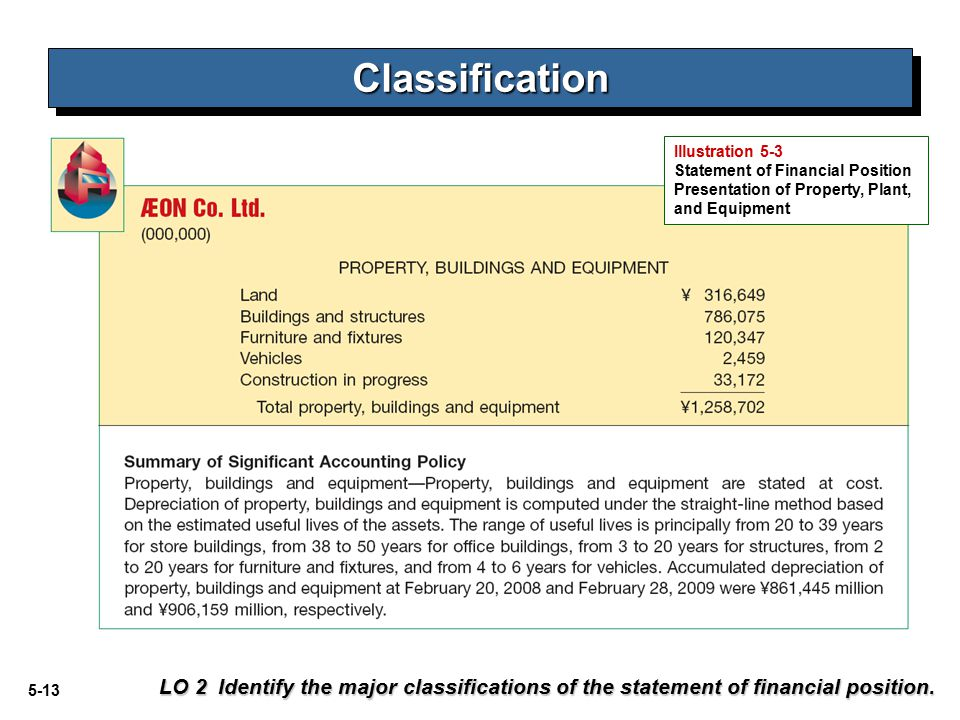 5-13 LO 2 Identify the major classifications of the statement of financial position. ClassificationClassification Illustration 5-3 Statement of Financ