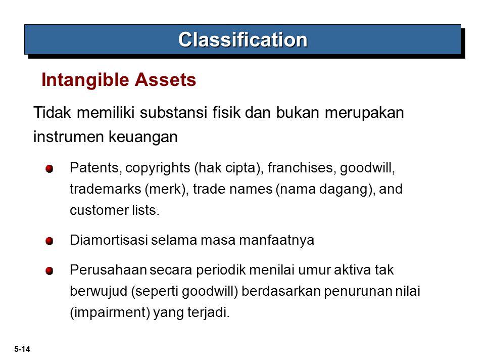 5-14 Tidak memiliki substansi fisik dan bukan merupakan instrumen keuangan Patents, copyrights (hak cipta), franchises, goodwill, trademarks (merk), trade names (nama dagang), and customer lists.