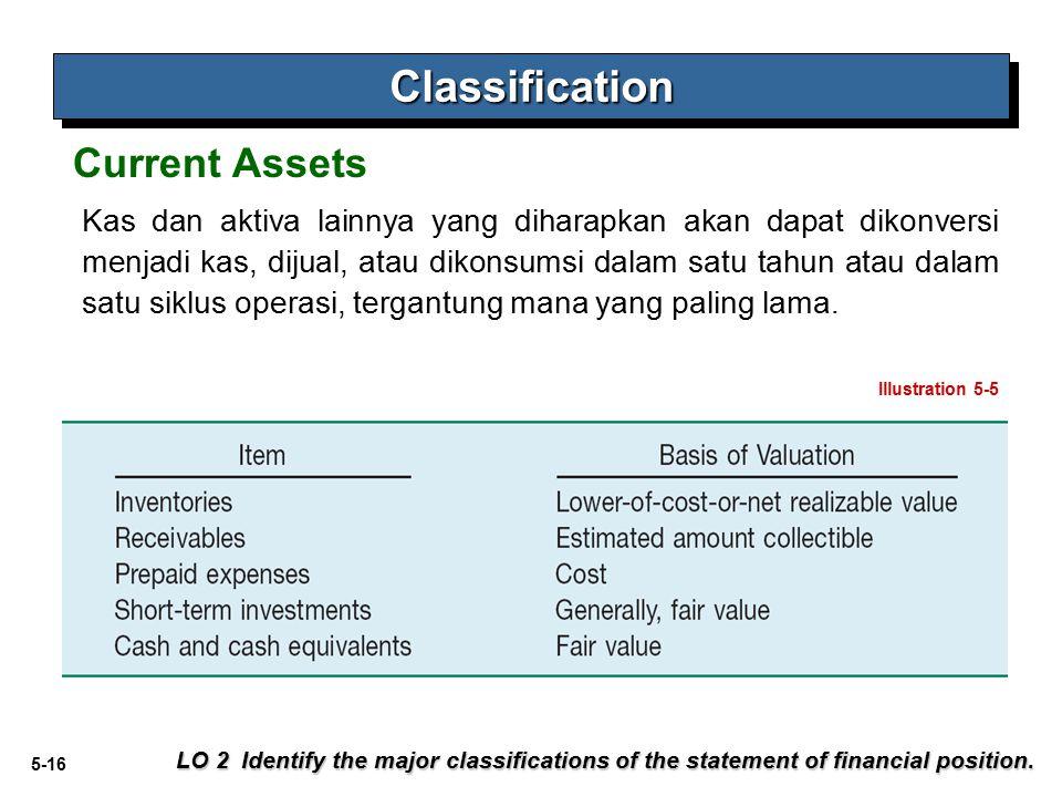 5-16 Kas dan aktiva lainnya yang diharapkan akan dapat dikonversi menjadi kas, dijual, atau dikonsumsi dalam satu tahun atau dalam satu siklus operasi