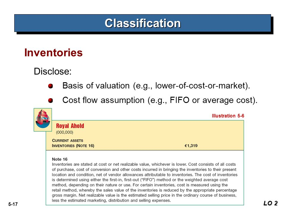 5-17 Inventories Disclose: Basis of valuation (e.g., lower-of-cost-or-market). Cost flow assumption (e.g., FIFO or average cost). LO 2 ClassificationC