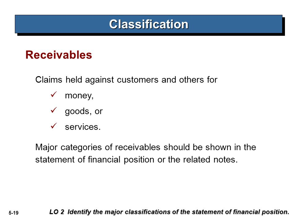 5-19 Claims held against customers and others for money, goods, or services. Major categories of receivables should be shown in the statement of finan