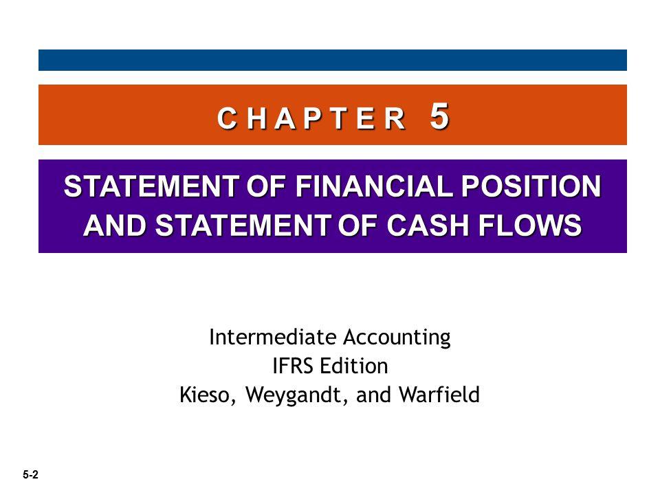 5-43 Preparation of the Statement of Cash Flows Preparing the Statement of Cash Flows Tentukan: 1.Kas yang disediakan oleh aktivitas atau digunakan dalam operasi.