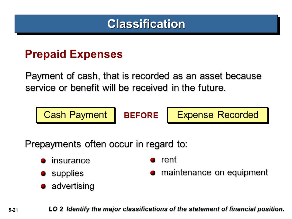 5-21 Payment of cash, that is recorded as an asset because service or benefit will be received in the future. insurancesuppliesadvertising Cash Paymen