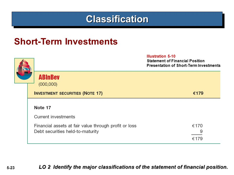 5-23 Short-Term Investments LO 2 Identify the major classifications of the statement of financial position. ClassificationClassification Illustration