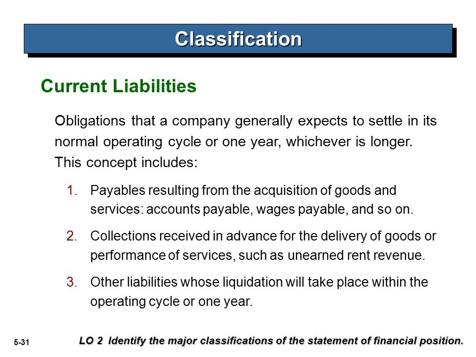 5-31 Current Liabilities LO 2 Identify the major classifications of the statement of financial position. ClassificationClassification Obligations that