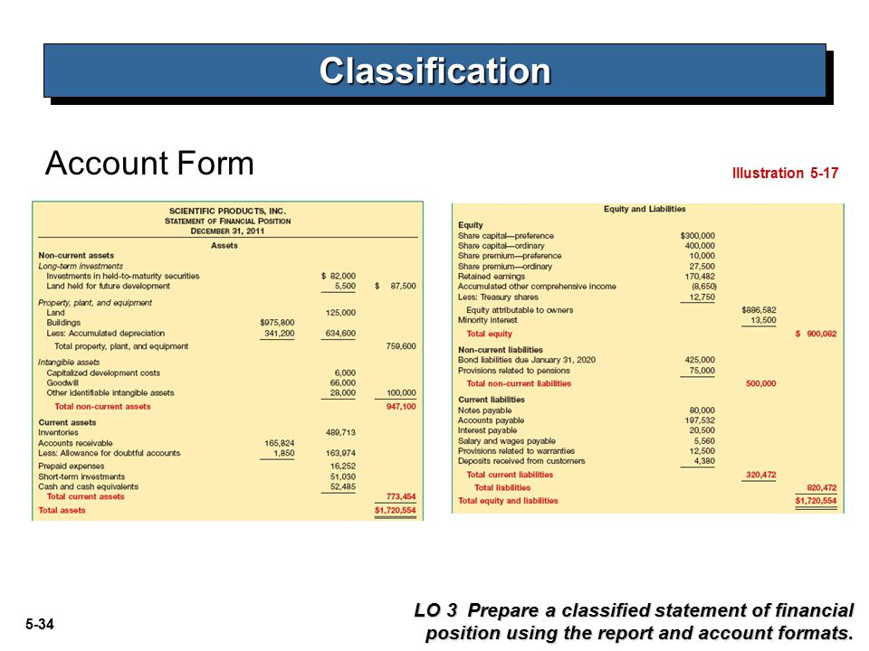 5-34 ClassificationClassification Account Form Illustration 5-17 LO 3 Prepare a classified statement of financial position using the report and account formats.