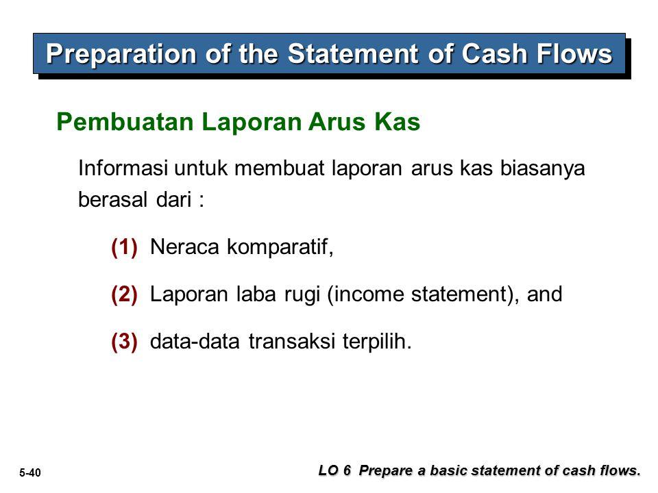 5-40 Informasi untuk membuat laporan arus kas biasanya berasal dari : (1) Neraca komparatif, (2) Laporan laba rugi (income statement), and (3) data-data transaksi terpilih.