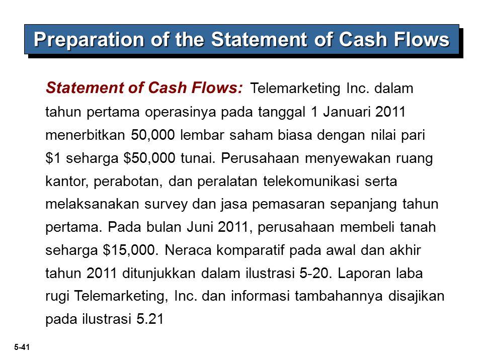5-41 Preparation of the Statement of Cash Flows Statement of Cash Flows: Telemarketing Inc. dalam tahun pertama operasinya pada tanggal 1 Januari 2011