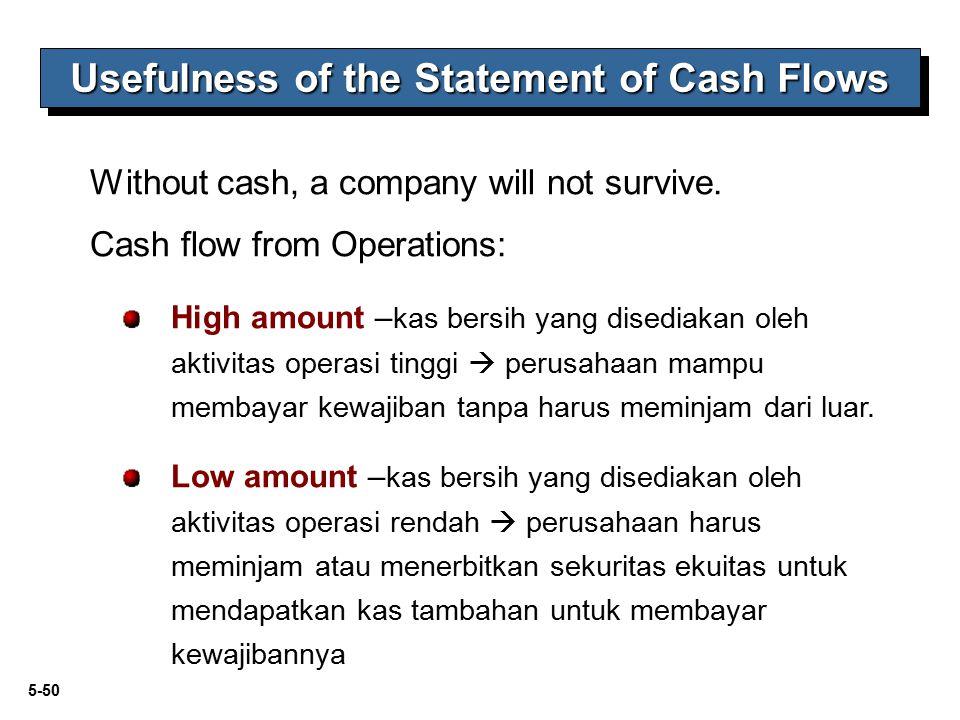 5-50 High amount – kas bersih yang disediakan oleh aktivitas operasi tinggi  perusahaan mampu membayar kewajiban tanpa harus meminjam dari luar. Low