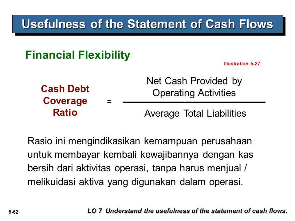 5-52 Usefulness of the Statement of Cash Flows Rasio ini mengindikasikan kemampuan perusahaan untuk membayar kembali kewajibannya dengan kas bersih dari aktivitas operasi, tanpa harus menjual / melikuidasi aktiva yang digunakan dalam operasi.
