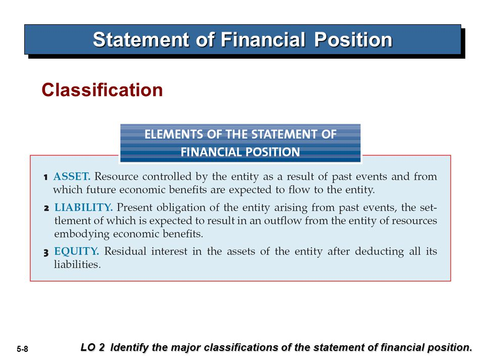 5-29 Non-Current Liabilities LO 2 Identify the major classifications of the statement of financial position.