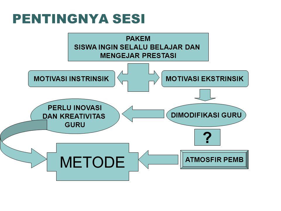 Metode Pemecahan masalah Merumuskan masalah dengan jelas dan ringkas.