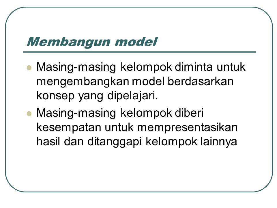 Membangun model Masing-masing kelompok diminta untuk mengembangkan model berdasarkan konsep yang dipelajari. Masing-masing kelompok diberi kesempatan