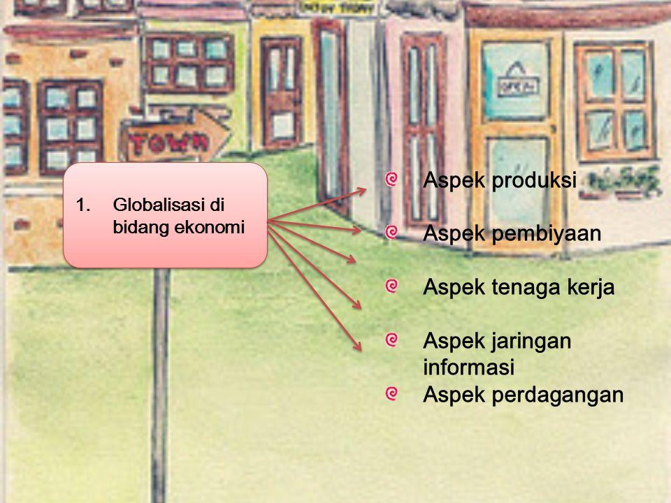 2.Globalisasi di Bidang Ideologi 2. Globalisasi di Bidang Ideologi 3.