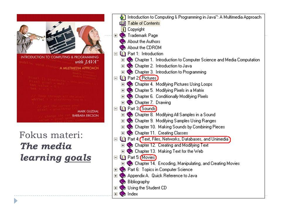 Alat Pendukung buku referensi  IDE drjava  Book Classes  Media tools  Media Sources