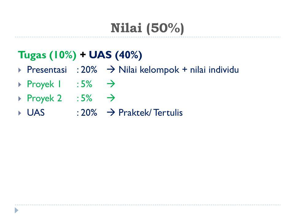 Nilai (50%) Tugas (10%) + UAS (40%)  Presentasi : 20%  Nilai kelompok + nilai individu  Proyek 1 : 5%   Proyek 2 : 5%   UAS : 20%  Praktek/ Te