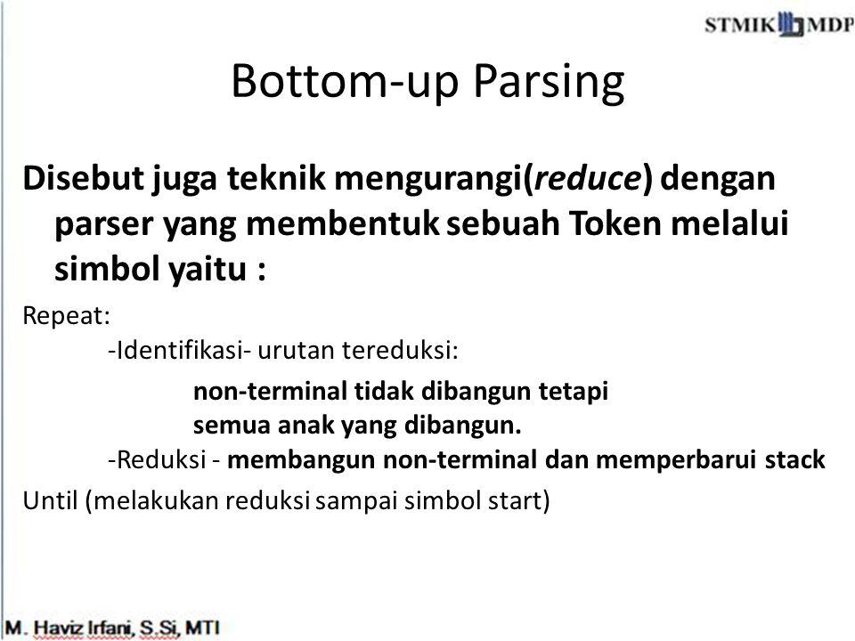 Bottom-up Parsing Disebut juga teknik mengurangi(reduce) dengan parser yang membentuk sebuah Token melalui simbol yaitu : Repeat: -Identifikasi- uruta