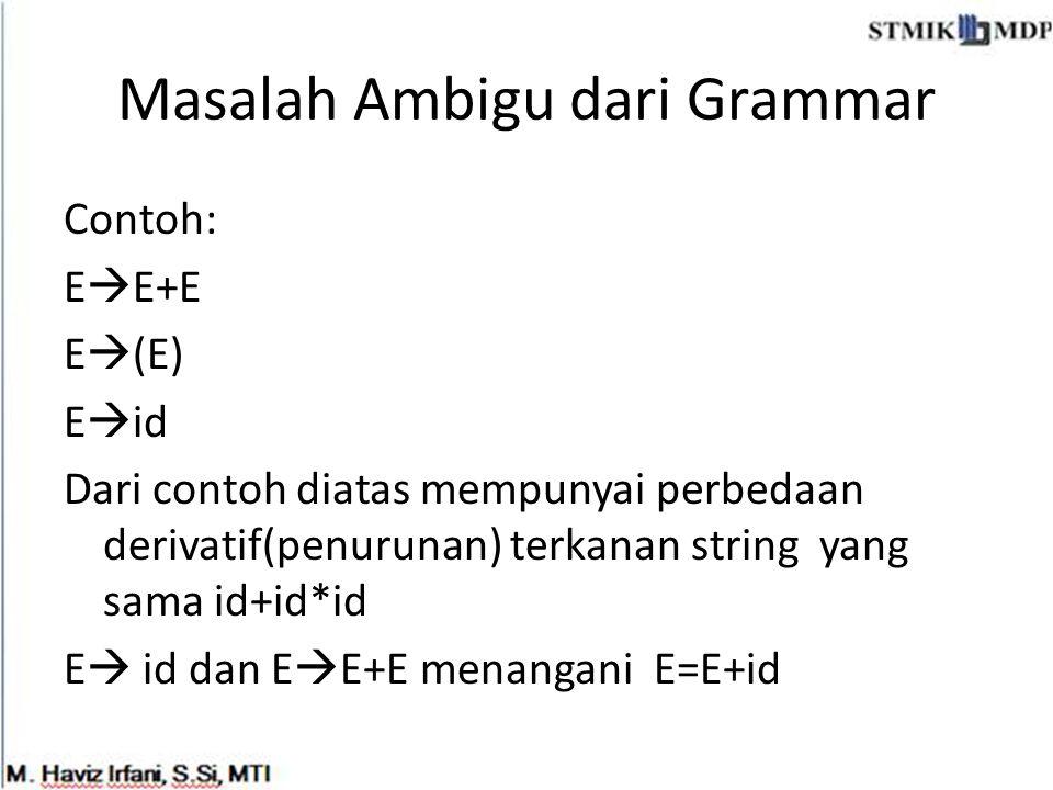 Masalah Ambigu dari Grammar Contoh: E  E+E E  (E) E  id Dari contoh diatas mempunyai perbedaan derivatif(penurunan) terkanan string yang sama id+id