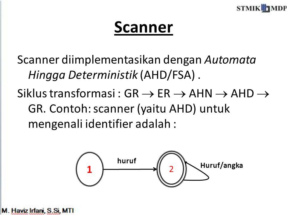 Scanner Scanner diimplementasikan dengan Automata Hingga Deterministik (AHD/FSA). Siklus transformasi : GR  ER  AHN  AHD  GR. Contoh: scanner (yai
