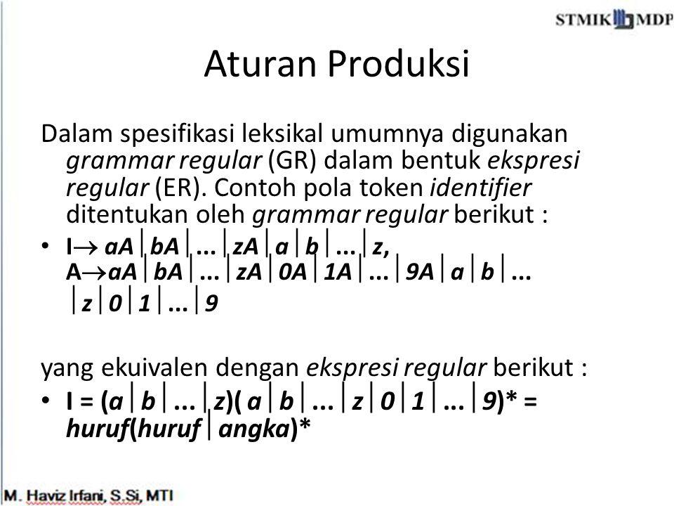 Aturan Produksi Dalam spesifikasi leksikal umumnya digunakan grammar regular (GR) dalam bentuk ekspresi regular (ER). Contoh pola token identifier dit