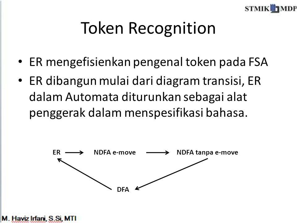 Token Recognition ER mengefisienkan pengenal token pada FSA ER dibangun mulai dari diagram transisi, ER dalam Automata diturunkan sebagai alat pengger